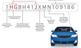 Audi VIN Lookup